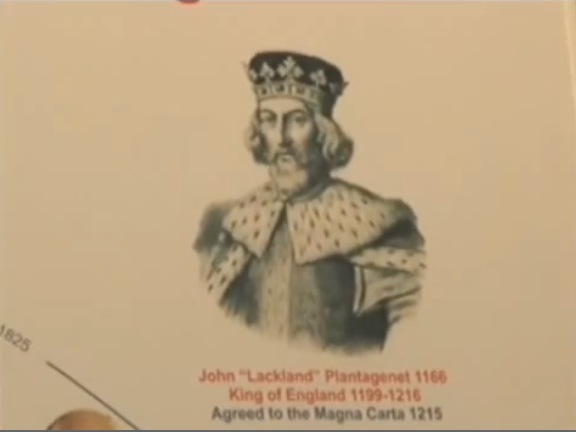 John Lackland King of England